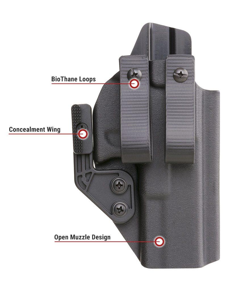 Appendix (AIWB) carry holster features